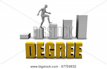 Education Degree  or Business Process as Concept