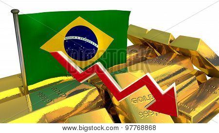 currency collapse - Brazilian real