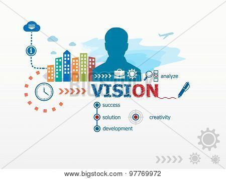 Vision Concept And Business Man.
