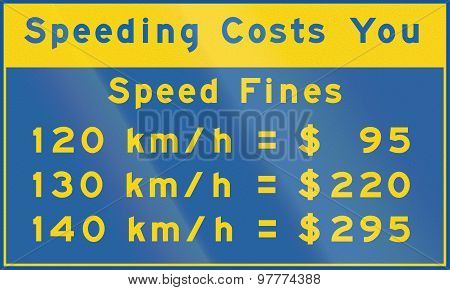 Speeding Costs You In Canada