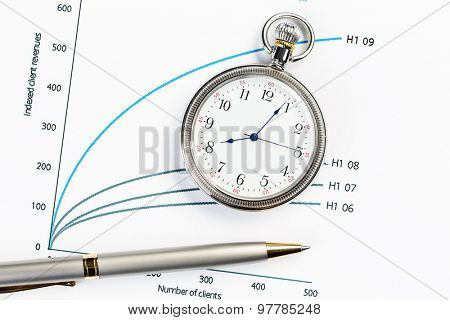 Pocket watch and transparent rulers symbolizing traditional business