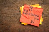 HDL (good) and LDL(bad) cholesterol word abstract in vintage letterpress concept on a sticky note poster
