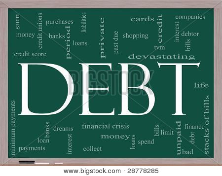 Debt Word Cloud Concept On A Chalkboard