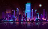 Future Metropolis Night Landscape Cartoon Vector In Fluorescent Colors. Illuminated With Neon Glowin poster