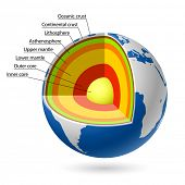 picture of lithosphere  - Earth layers - JPG