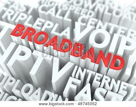 Broadband. The Wordcloud Concept.
