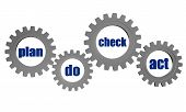 stock photo of plan-do-check-act  - plan do check act cycle  - JPG