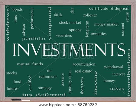 Investments Word Cloud Concept On A Blackboard