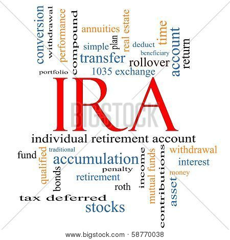 Ira Word Cloud Concept