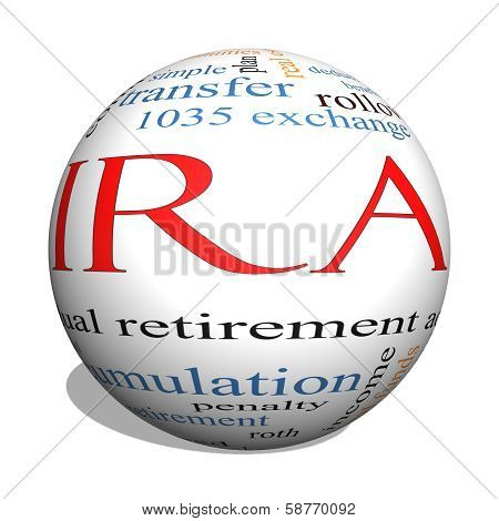 Ira 3D Sphere Word Cloud Concept