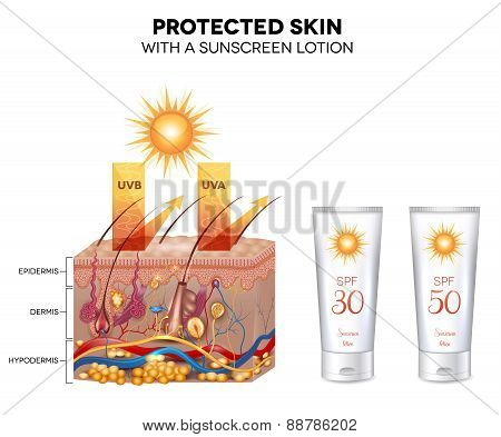 Protected Skin