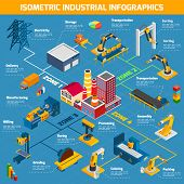 image of manufacturing  - Plant infographics set with isometric industrial and manufacturing symbols vector illustration - JPG