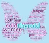 picture of fibromyalgia  - Thyroid butterfly shaped word cloud on a blue background - JPG
