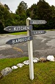 Campervan Site Sign Post