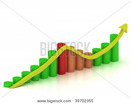 Fluctuations In Growth And Reduction Of The Arrow