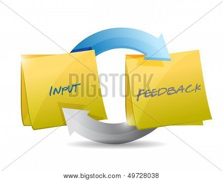 Input And Feedback Cycle Illustration Design