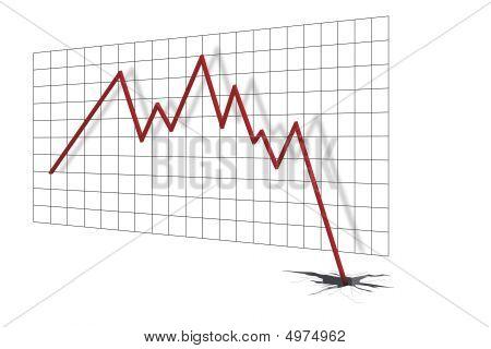 Crises econômicas
