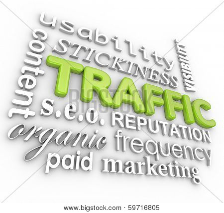 Web Traffic Word Background Content Marketing SEO Reputation