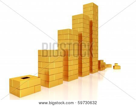 Golden Brick Graph
