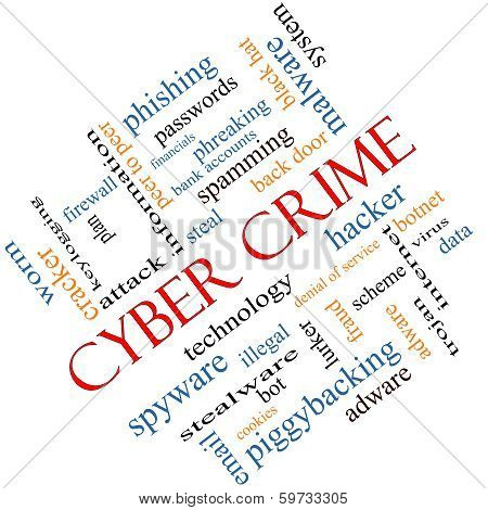 Cyber Crime Word Cloud Concept Angled