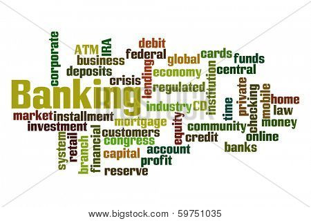 Banking word cloud on white background.