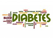 stock photo of diabetes symptoms  - Diabetes word cloud image with hi - JPG