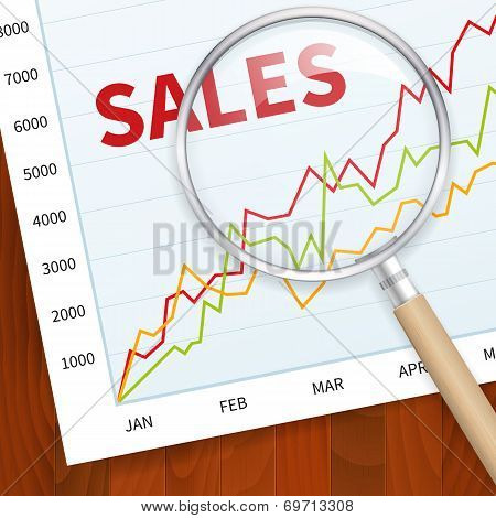 Positive Business Sales Chart