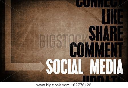 Social Media Core Principles as a Concept