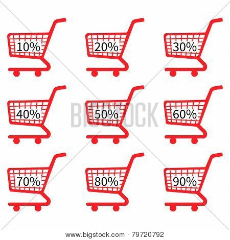 Red Shopping Cart Icons With Discount Tags