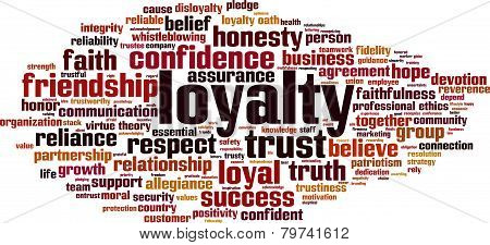 Loyalty Word Cloud