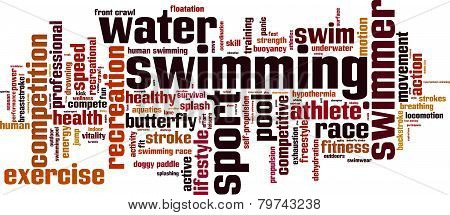 Swimming Word Cloud