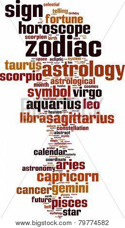 Zodiac Word Cloud