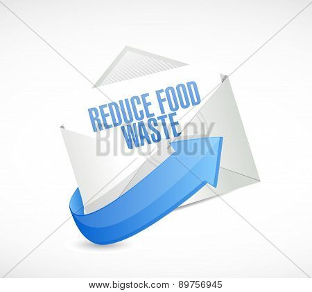 Reduce Food Waste Mail Sign Concept