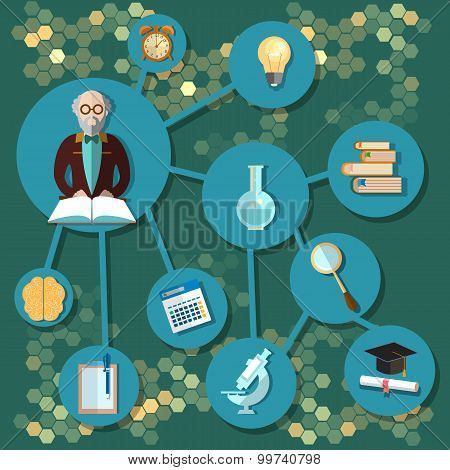 Science And Education Professors Teacher Laboratory Experiments Chemistry Research Online