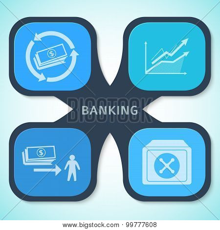 Banking-concept-style-infographics-template-background-flyer