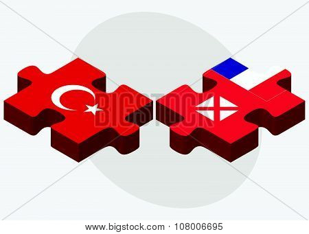 Turkey And Wallis And Futuna Flags