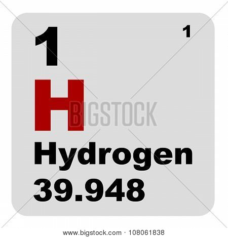Hydrogen Periodic Table of Elements