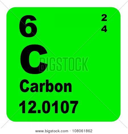 Carbon Periodic Table of Elements