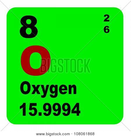 Oxygen Periodic Table of Elements