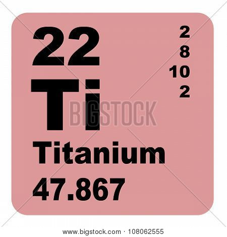 Titanium Periodic Table of Elements