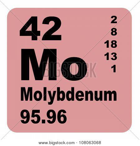 Molybdenum Periodic Table of Elements