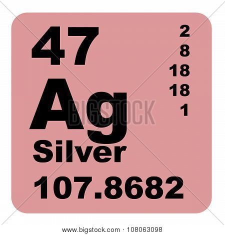 Silver Periodic Table of Elements