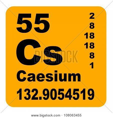 Caesium Periodic Table of Elements