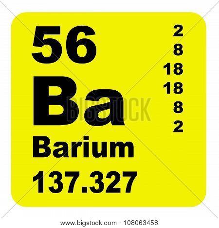 Barium Periodic Table of Elements