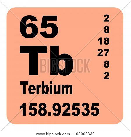 Terbium Periodic Table of Elements