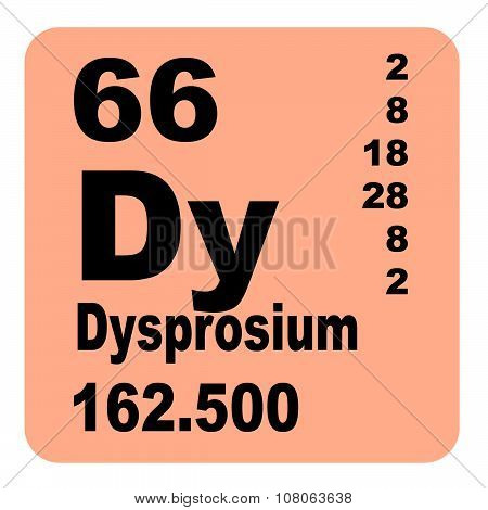 Dysprosium periodic table of elements