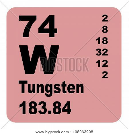 Tungsten periodic table of elements
