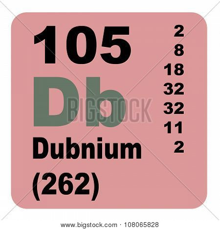 Dubnium Periodic Table of Elements