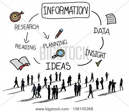 Information Data Learning Media Planning Concept