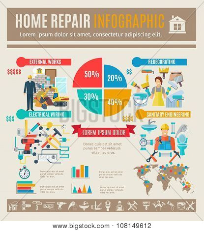 Home Repair Infographics Set